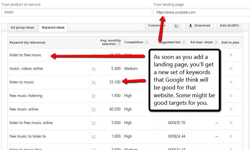 Keyword research with landing pages