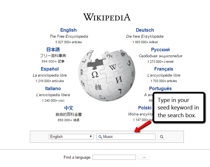 Wikipedia keyword research