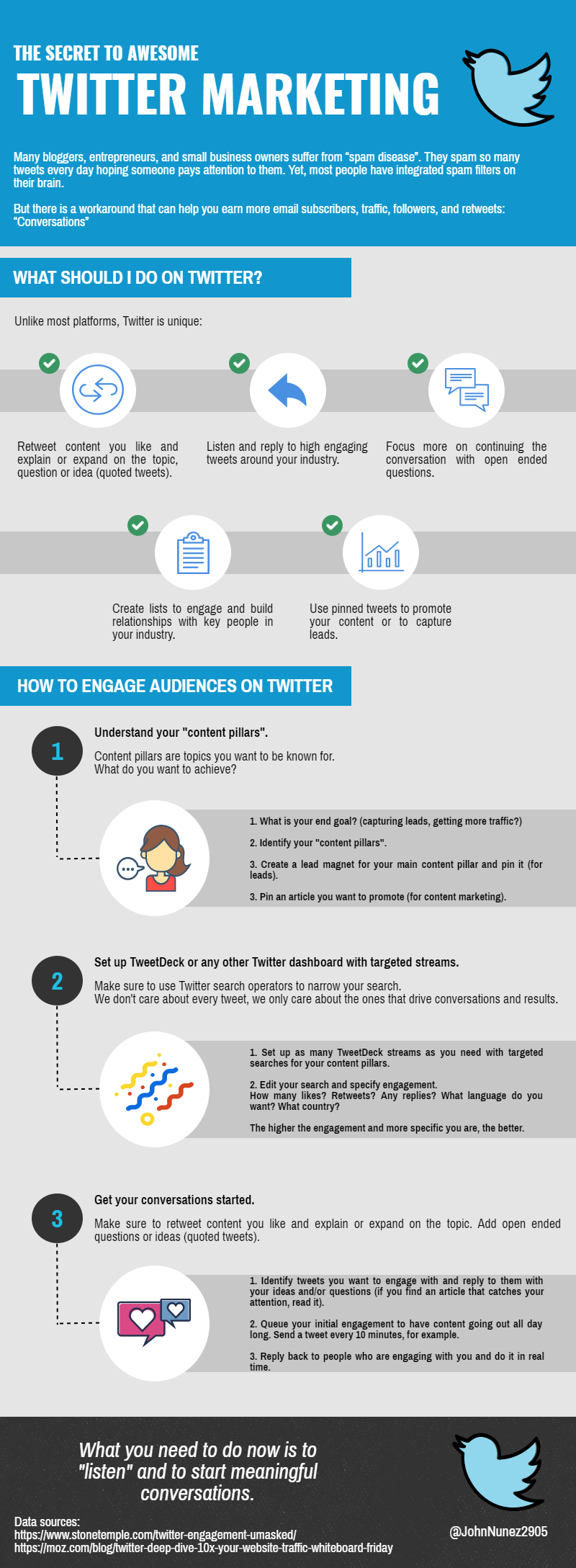 How to Use Twitter for Marketing Leads