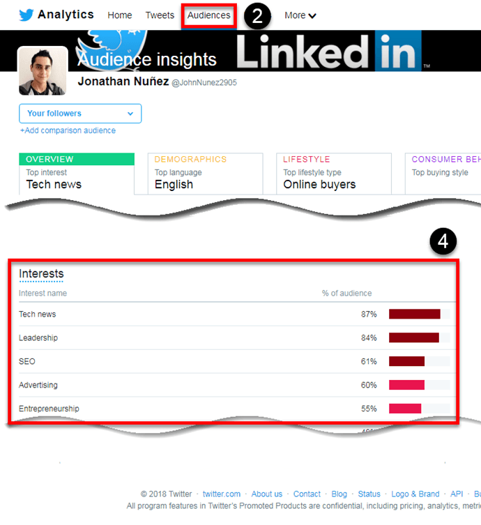 Twitter analytics step-by-step example
